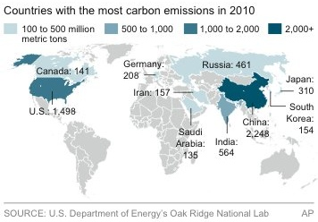 countries with most ghg pollution