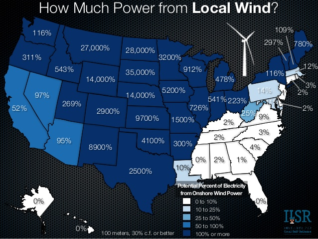 states wind power 100 ft turbines